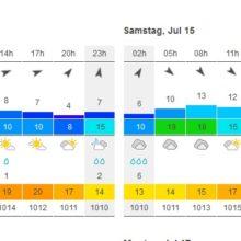 Wetter_15